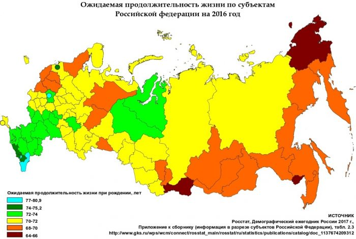 Путин поручил повысить продолжительность жизни до 78 лет