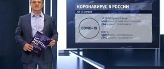 Заболеваемость коронавирусом должна снизиться к марту 2021-го года