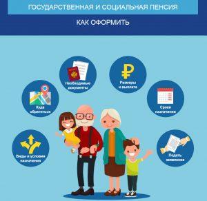 С 1 апреля 2021-го года будут увеличены социальные пенсии